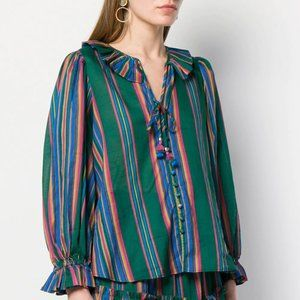 Zimmermann Green Pink Striped Ruffle Button Top 2